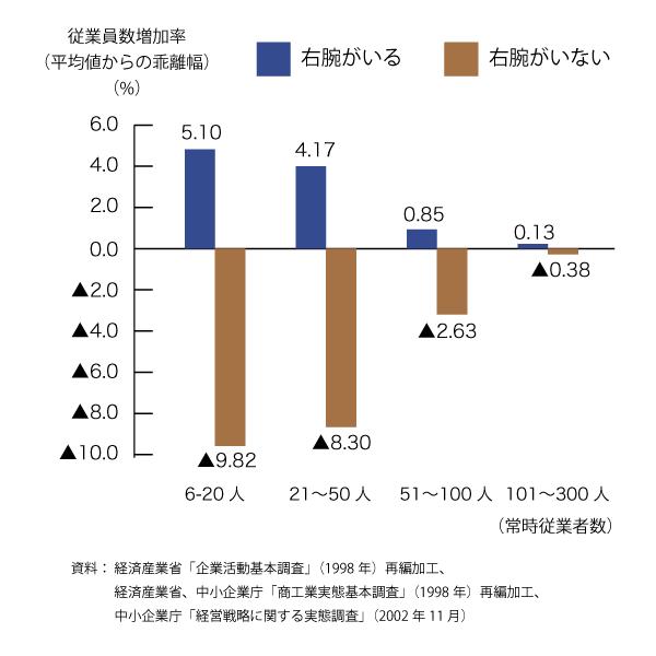 toha-chart01