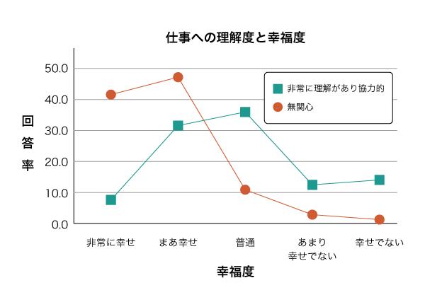 toha-chart02